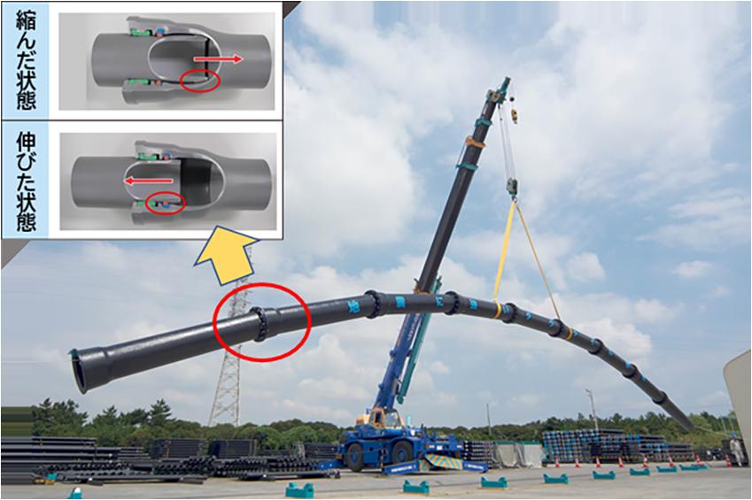 耐震管の構造